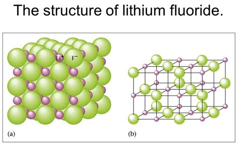 Lithium Fluoride (LiF) Crystal | PhysicsOpenLab