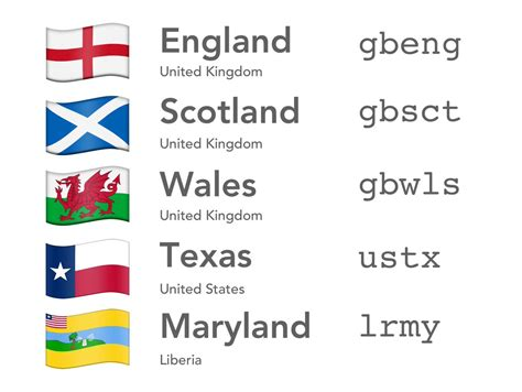 """Emojipedia 📙 on Twitter: """"🎌 Which new emoji flags will be"""