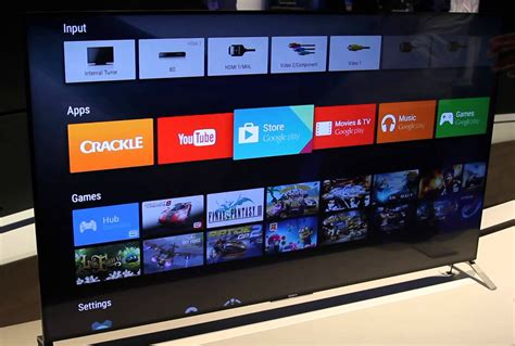 Sony comes with its latest Android TV lineup and the World