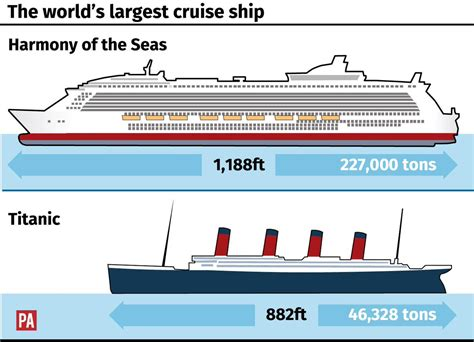"""Press Association on Twitter: """"The cruise ship with a 10"""