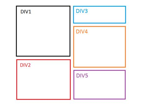 css - Create layout HTML with different div with different